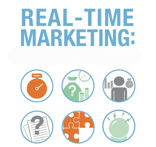 Gestire i social media aziendali in tempo reale